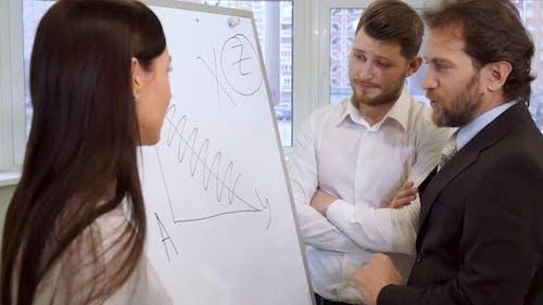 Geschäftsmann erklärt etwas auf Flip-Chart zu seinen Partnern