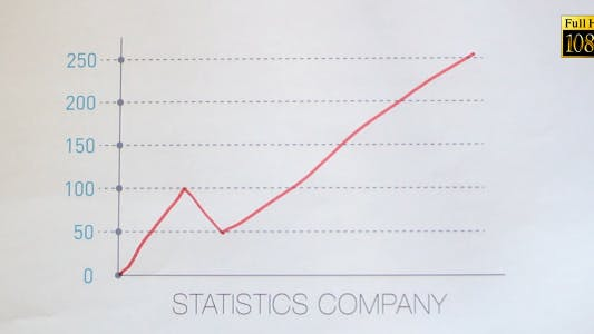 Cover Image for Statistics Company 5