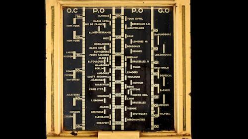 Antique Radio Dial 02