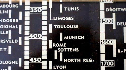 Antique Radio Dial 04