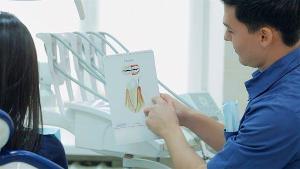Thumbnail for Procedure Of Dental Treatment