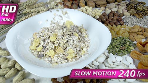 Muesli and their Composition