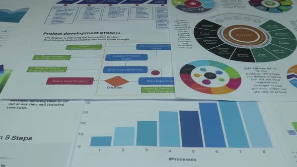 Thumbnail for Financial Schedules Of Business Planning
