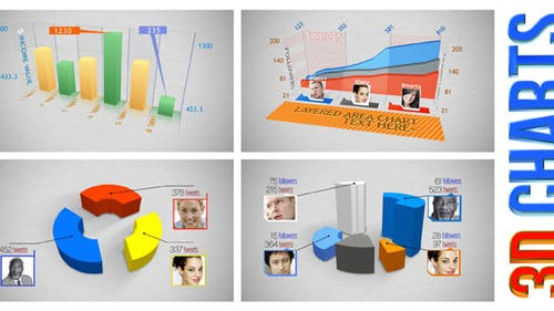 3D Charts