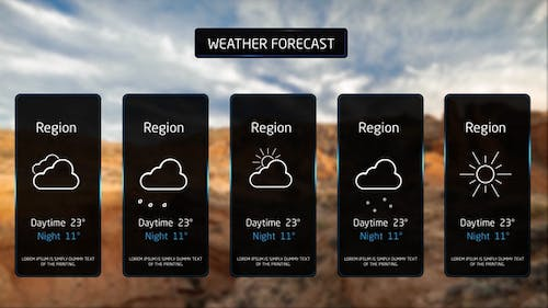 Weather Forecast Broadcast - With Intro