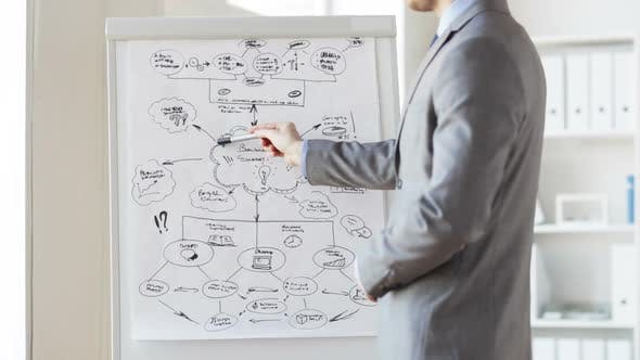 Thumbnail for Close Up Of Man Drawing Business Scheme At Office 2