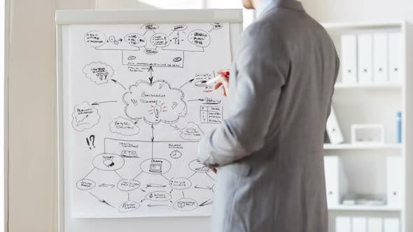 Thumbnail for Close Up Of Man Drawing Business Scheme At Office 3