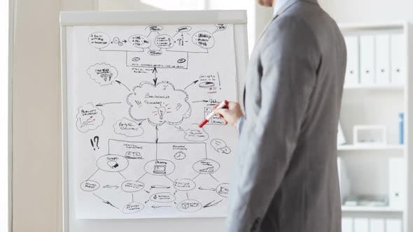 Thumbnail for Close Up Of Man Drawing Business Scheme At Office 4