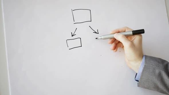 Thumbnail for Nahaufnahme von Mann Zeichnung Business Schema bei Office 5