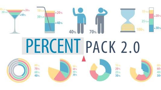Percent Pack 2.0
