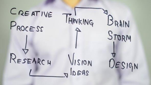Thumbnail for Creative Process, Man Draws on Transparent Screen