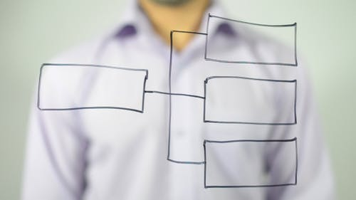 Clip Art, Hierarchy Illustration