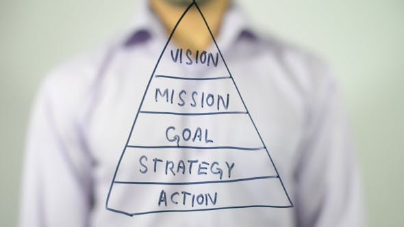 Thumbnail for Business Action Plan Pyramid, Illustration