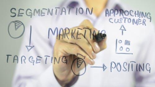 Marketing, Concept Clip Art Illustration