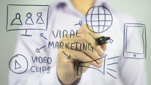 Viral Marketing, Illustration