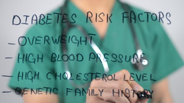 Thumbnail for Diabetes Risk Factors