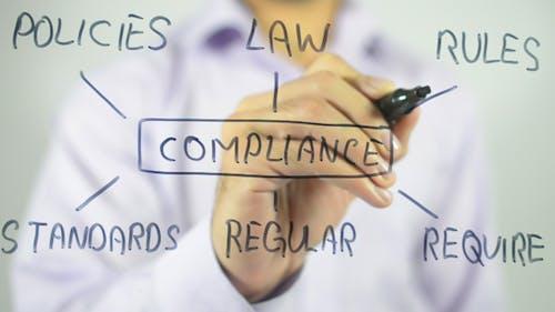 Compliance, Clip Art Illustration