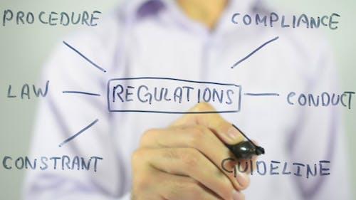 Regulations, Clip Art Illustration