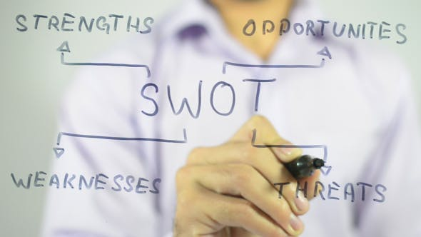 Thumbnail for SWOT, Analysis business Strategy
