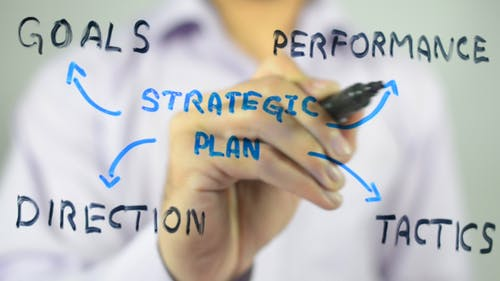 Strategic Plan, Info Graphic Illustration