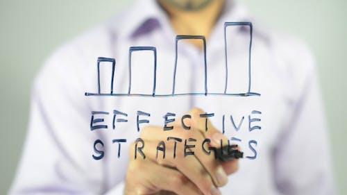 Effektive Strategien