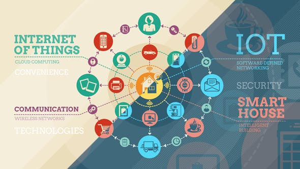Cover Image for Internet Of Things And Smart Home Infographics