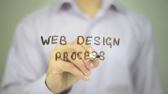 Thumbnail for Web Design Process