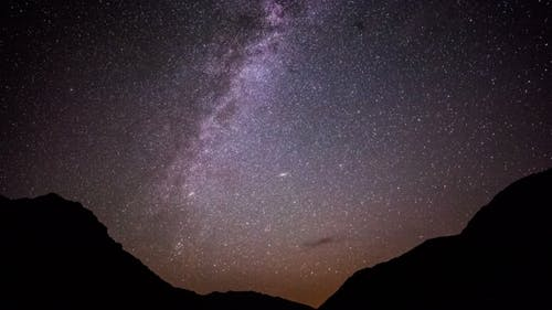 Astro  Of Milky Way Galaxy