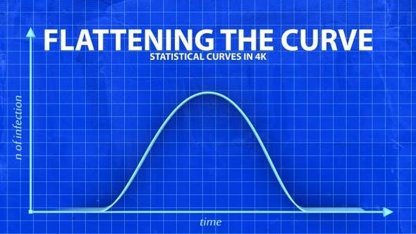 Flattening The Curve 4K