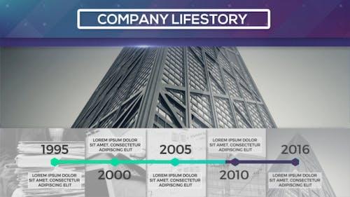 Evolution & Quality - Corporate Slideshow