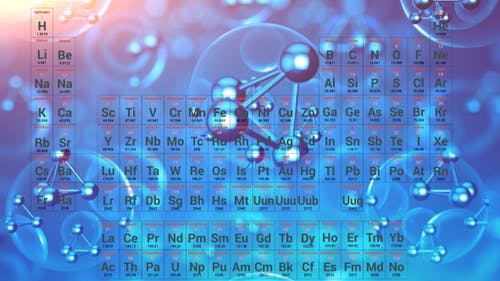Periodic Table Of Elements Backgrounds V4