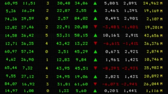 Colorful Stock Market Board on CRT Monitor