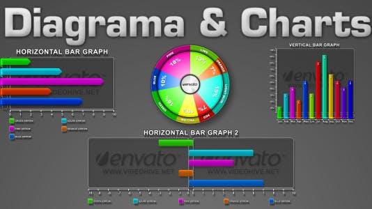 Diagrama & Charts