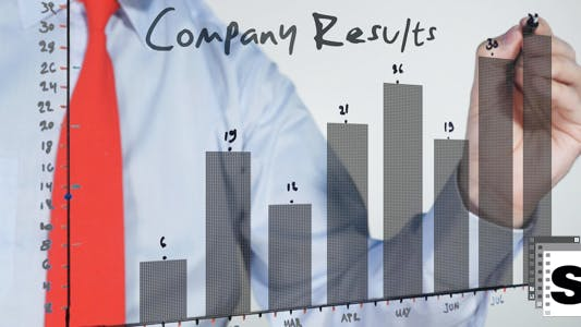 Thumbnail for Company Results
