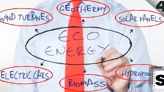 Öko-Energie