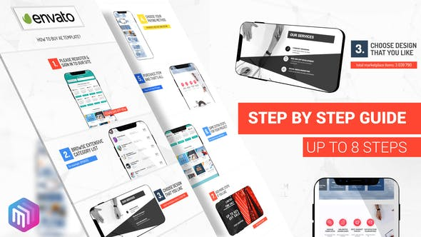 How To Use - Step by Step Guide. Smartphone Version