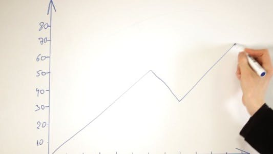 Thumbnail for Drawing A Business Growth Graph