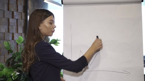 Boss Drawing Ascending Graph