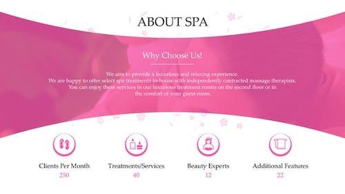Beauty Spa Promotion