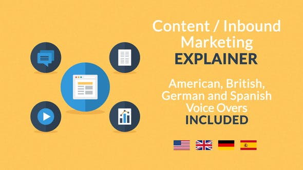 Thumbnail for Content / Inbound Marketing Explainer