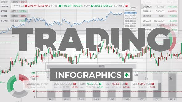 Thumbnail for Trading Infographics