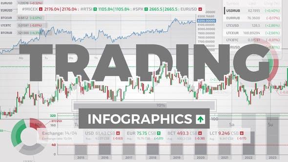 Trading Infographics
