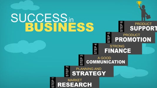 Thumbnail for Success In Business