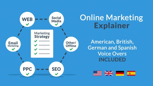 Online Marketing Explainer