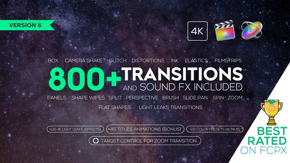 Download 3 Zoom Transitions Editable Video Templates - Envato Elements