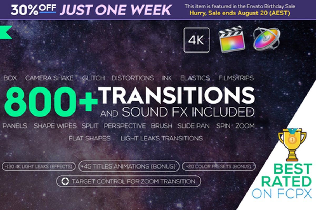Top Five Envato Video Transitions - Circus