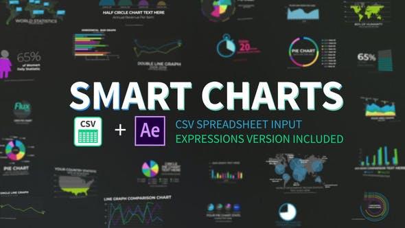 Thumbnail for Smart Charts CSV Infographics