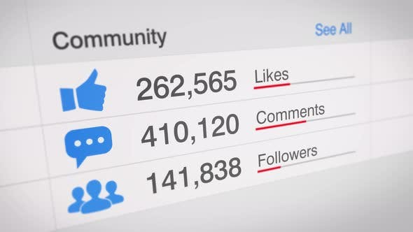 Thumbnail for Social Media Increasing Statistics Counter