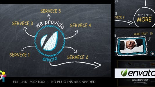 Thumbnail for Promote your Business on Blackboard