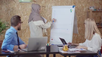 Islamic Woman By White Board